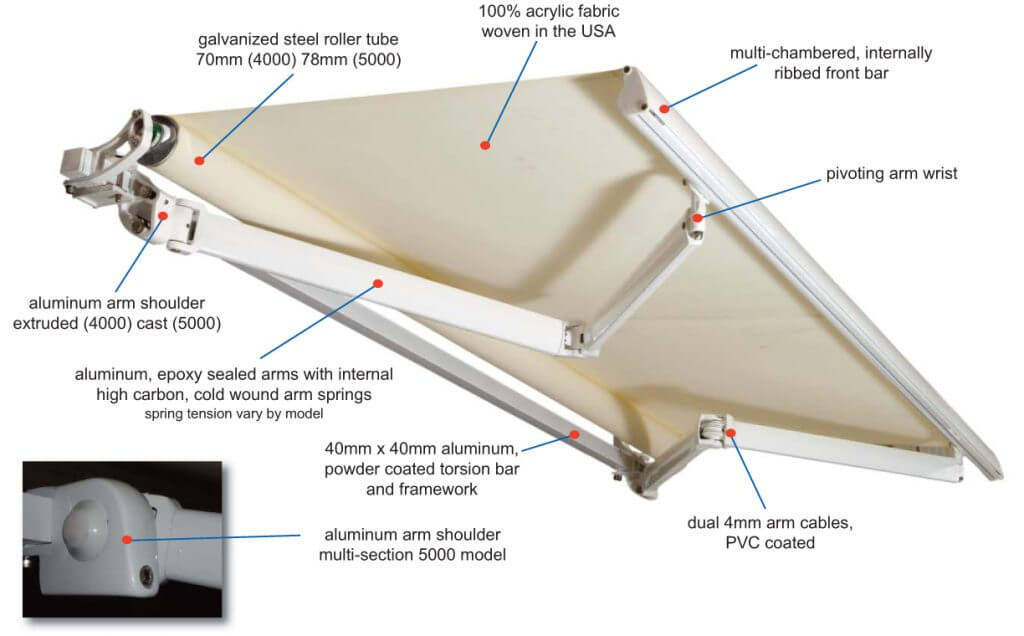 Features Diy Retractable Awnings